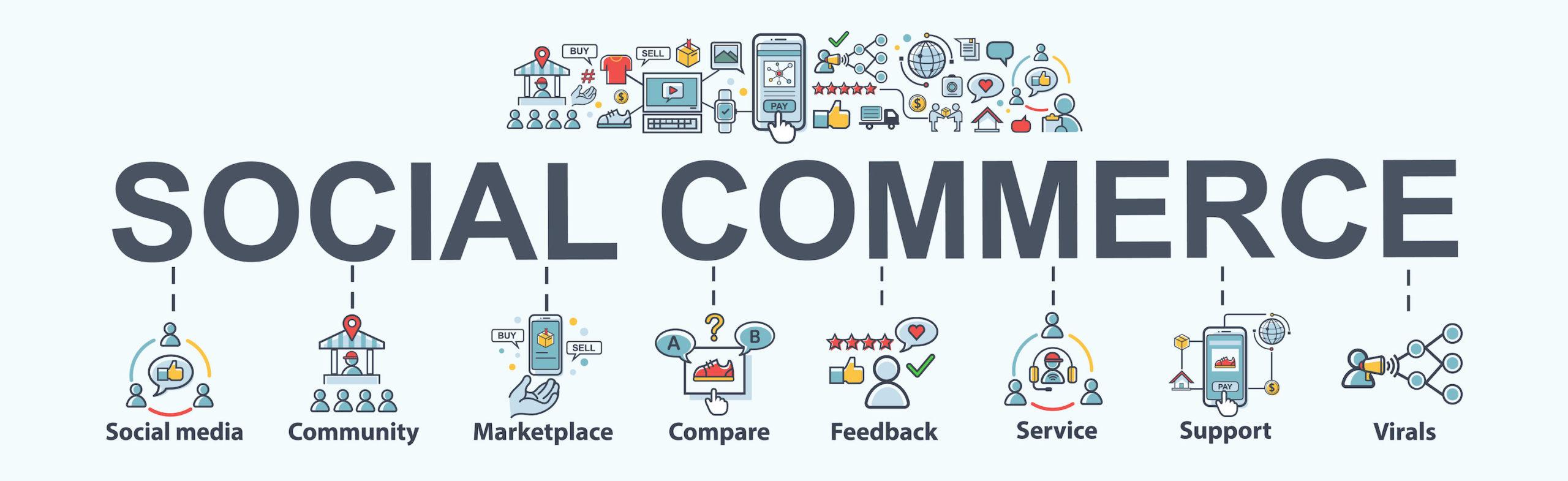 Infographic zum Thema Social Commerce