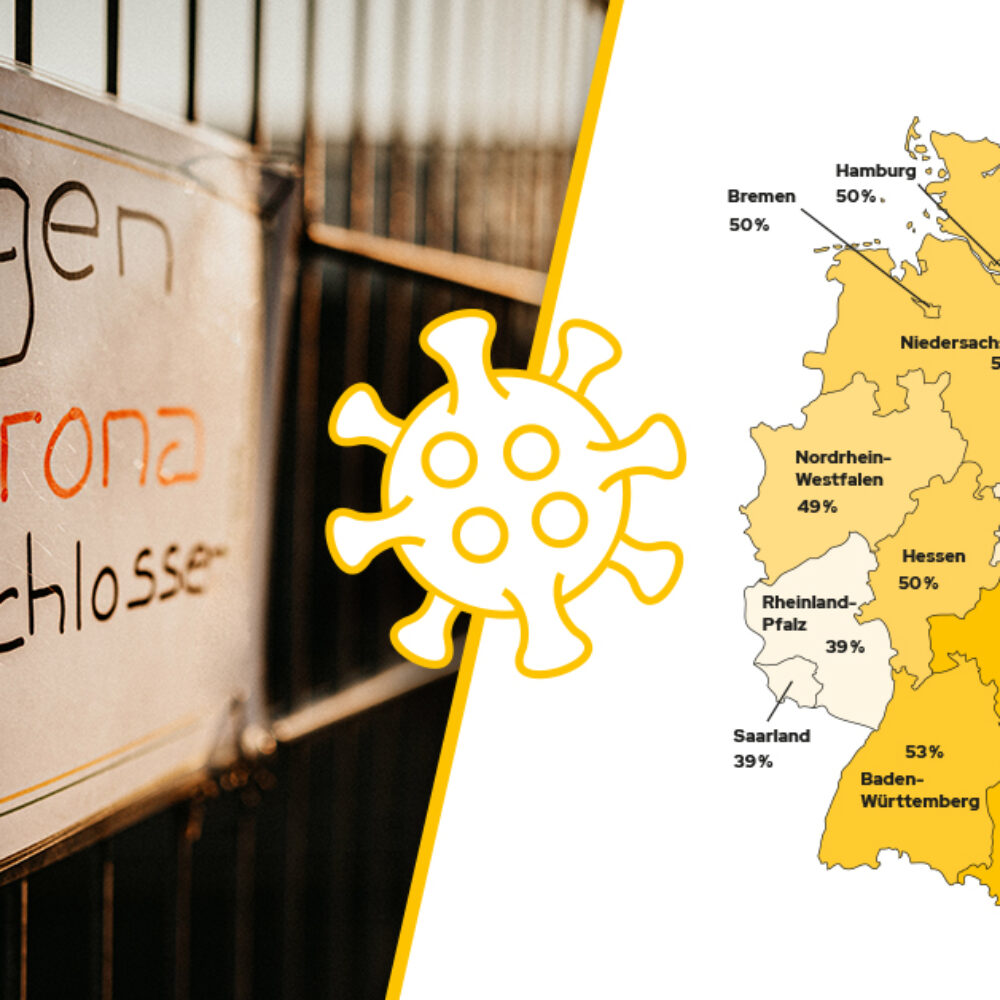 Schild: Wegen Corona Geschlossen und eine Deutschlandkarte