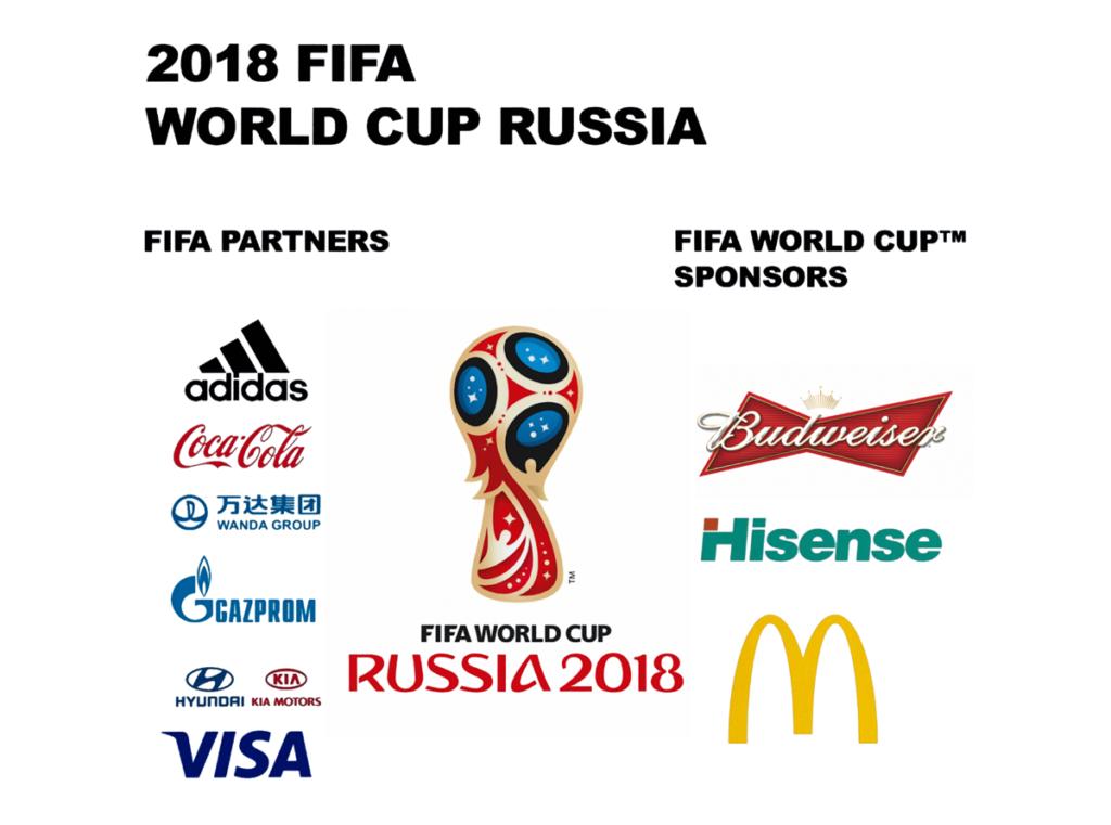 2018 Fifa World Cup Russia Partner und Sponsoren Logos